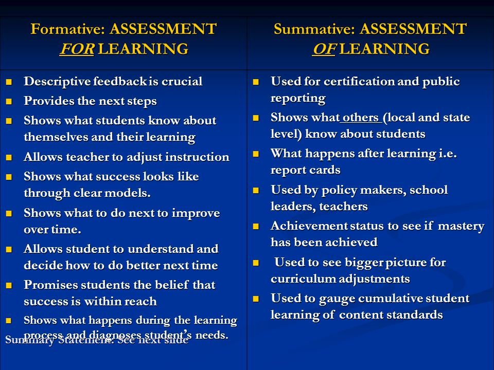 Research says… The feedback that best supports student learning is specific and descriptive.