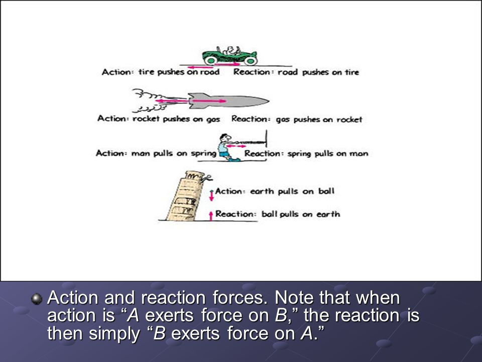 """Action and reaction forces. Note that when action is """"A exerts force on B,"""" the reaction is then simply """"B exerts force on A."""""""