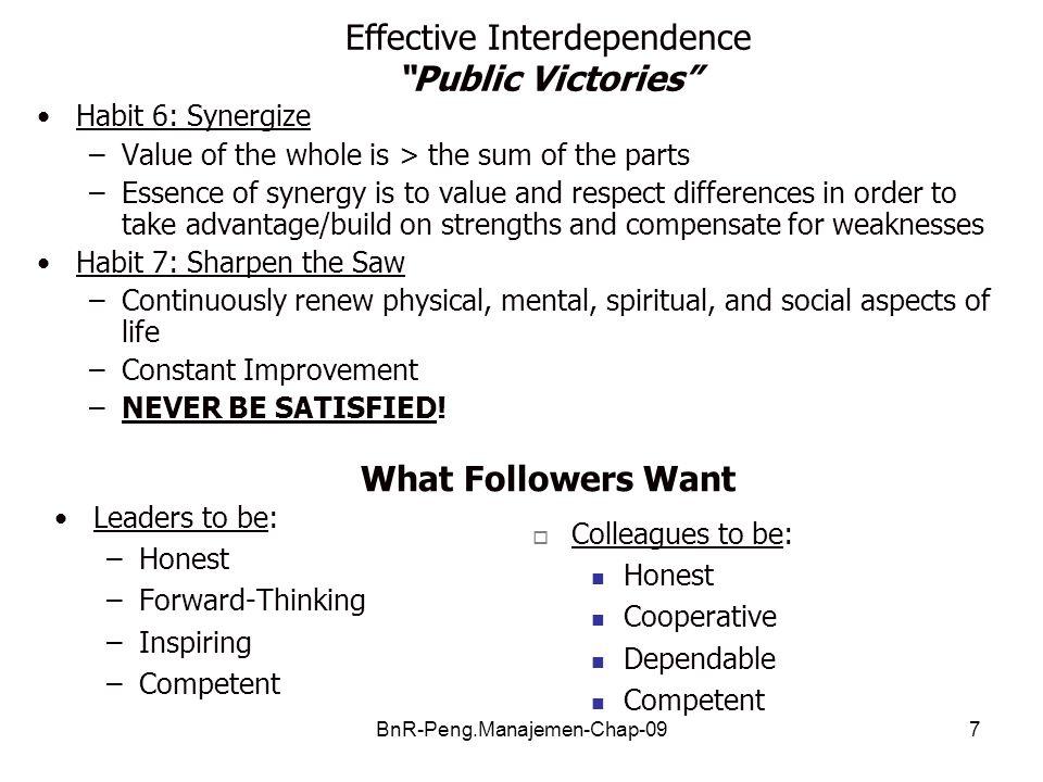 BnR-Peng.Manajemen-Chap-098 Styles of Followership Part II PoliticianPartner SubordinateContributor Performance Initiative Relationship Initiative High Low