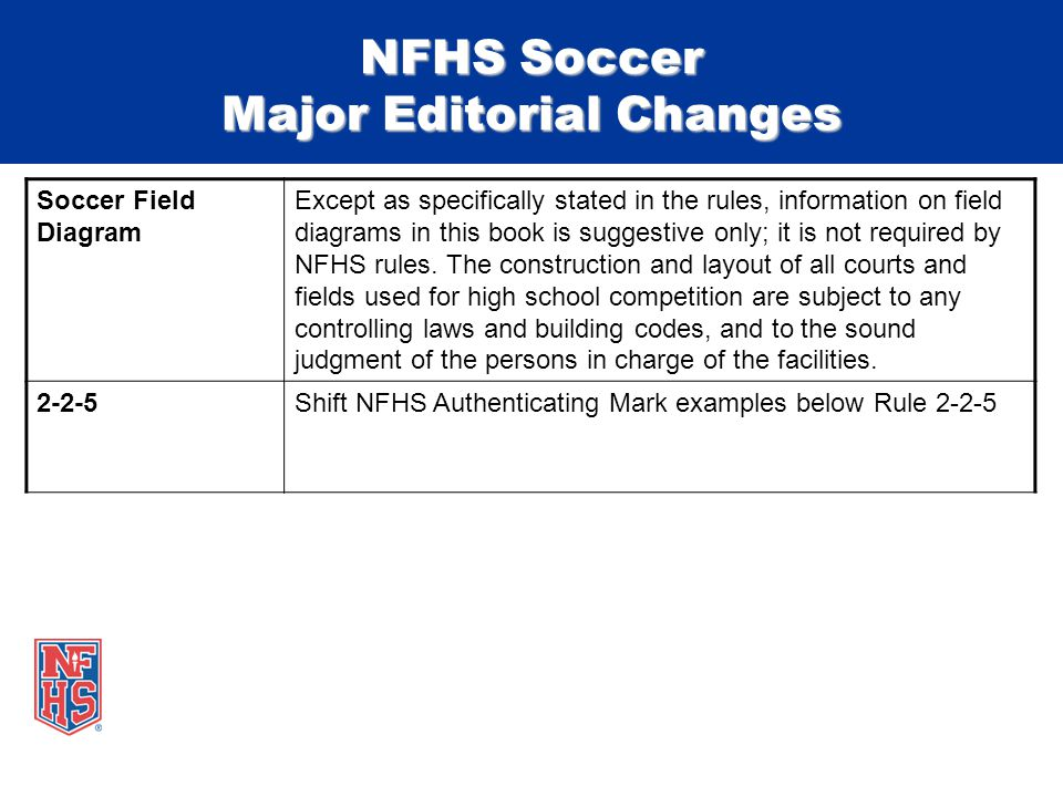 NFHS Soccer Major Editorial Changes Soccer Field Diagram Except as specifically stated in the rules, information on field diagrams in this book is suggestive only; it is not required by NFHS rules.