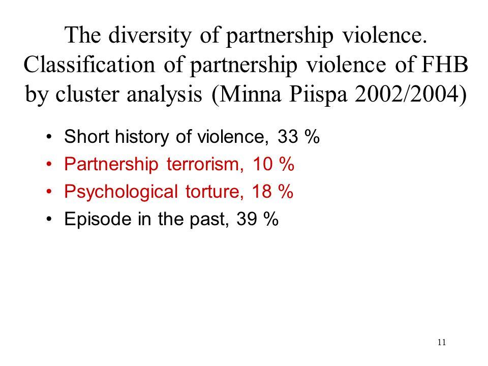 11 The diversity of partnership violence.