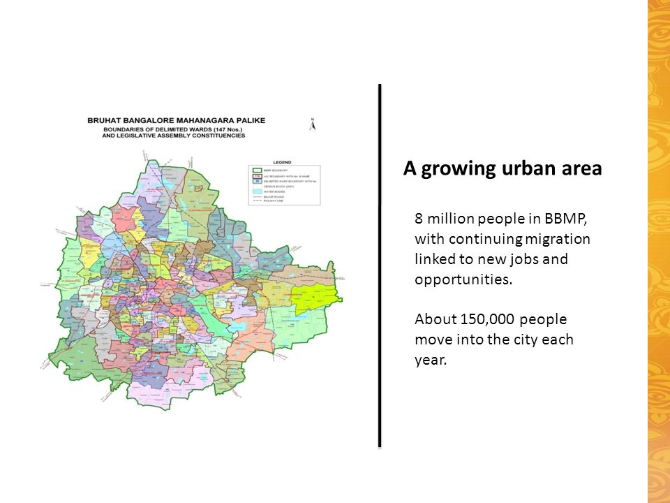 A growing urban area 8 million people in BBMP, with continuing migration linked to new jobs and opportunities. About 150,000 people move into the city