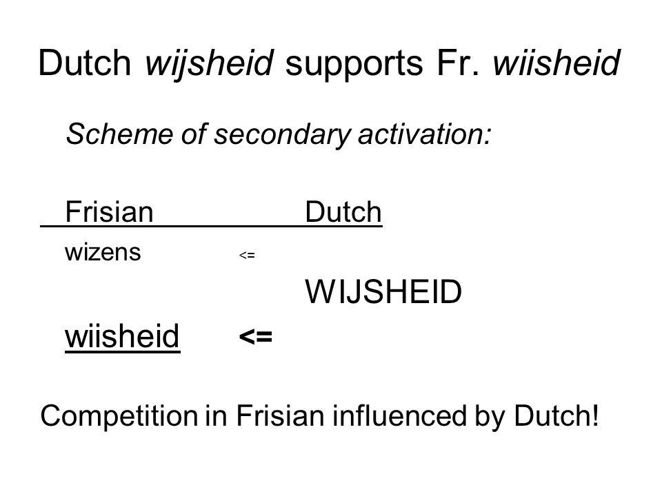 Dutch wijsheid supports Fr.