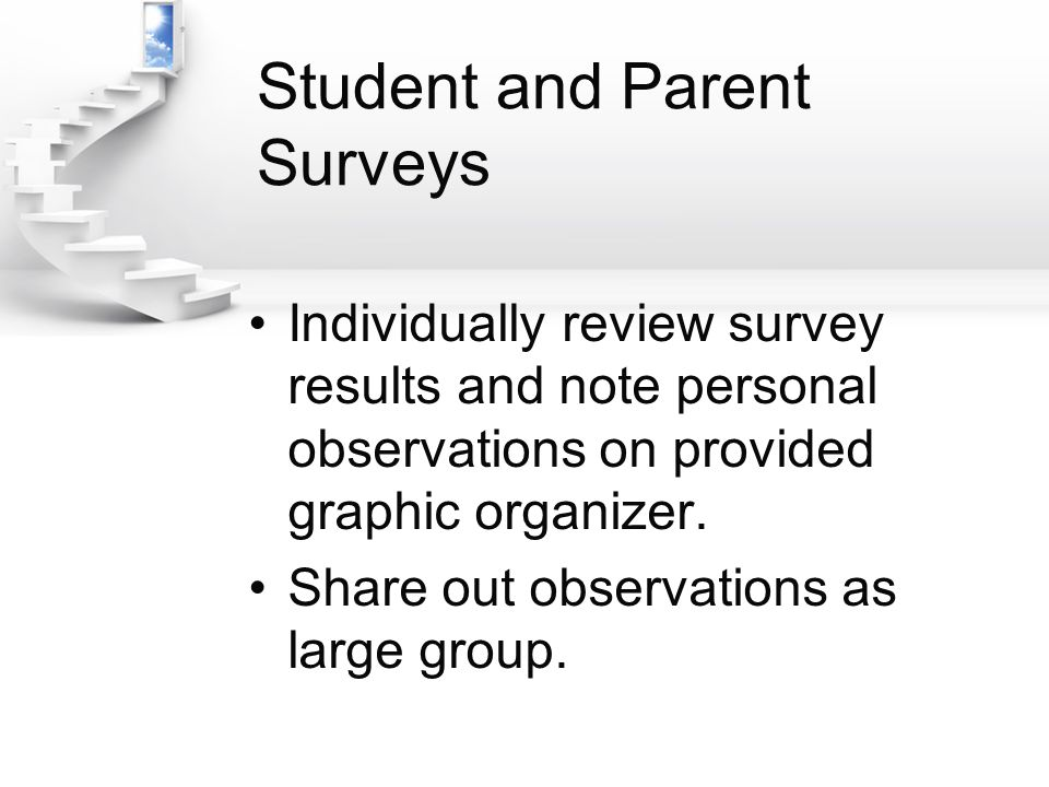 Student and Parent Surveys Individually review survey results and note personal observations on provided graphic organizer.