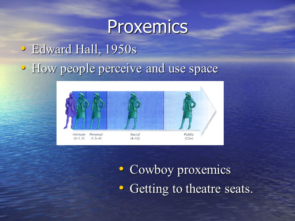 Proxemics Edward Hall, 1950s Edward Hall, 1950s How people perceive and use space How people perceive and use space Cowboy proxemics Cowboy proxemics Getting to theatre seats.