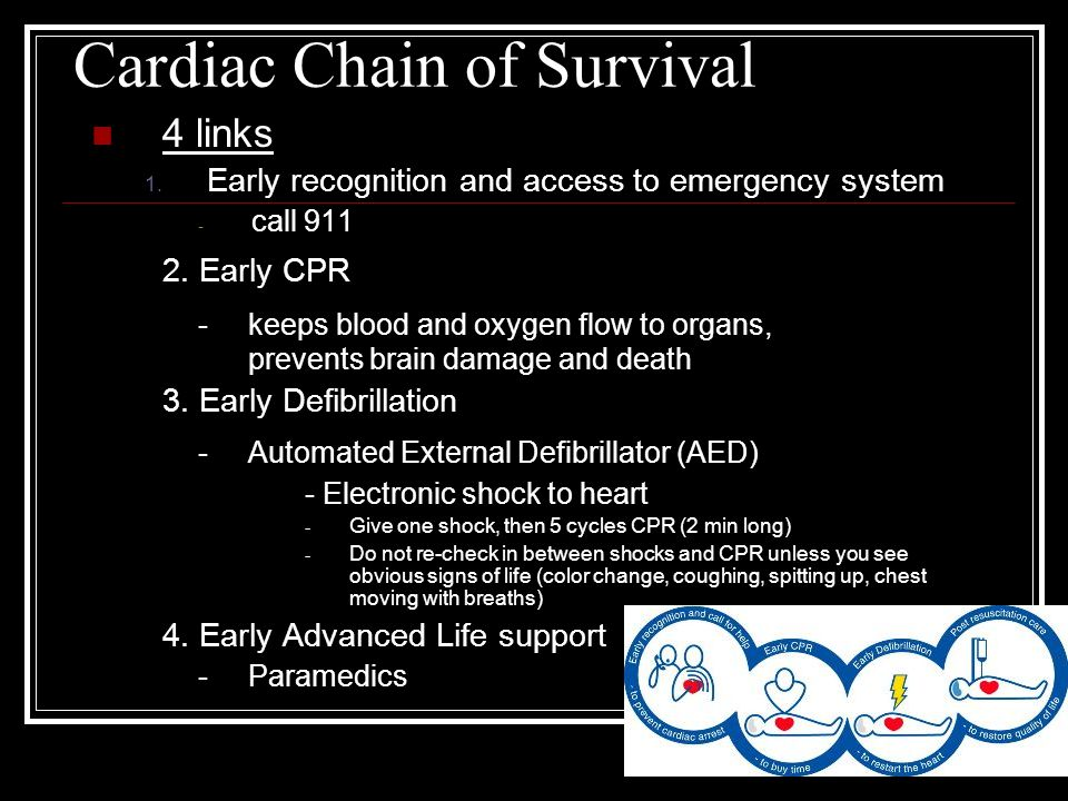 Cardiac Chain of Survival 4 links 1. Early recognition and access to emergency system - call 911 2. Early CPR - keeps blood and oxygen flow to organs,