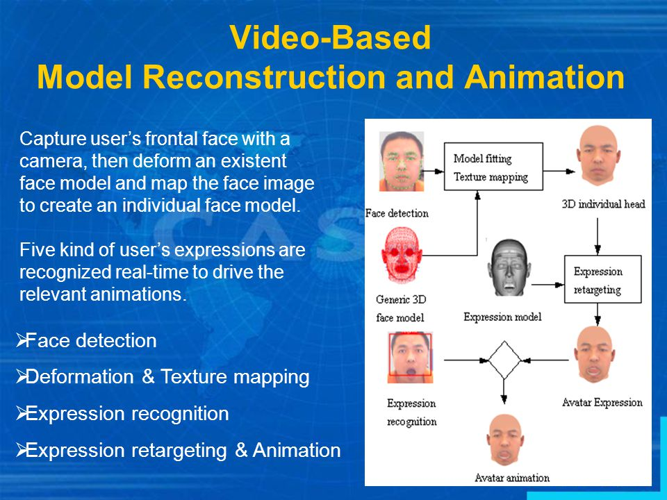  Face detection  Deformation & Texture mapping  Expression recognition  Expression retargeting & Animation Video-Based Model Reconstruction and Animation Capture user's frontal face with a camera, then deform an existent face model and map the face image to create an individual face model.