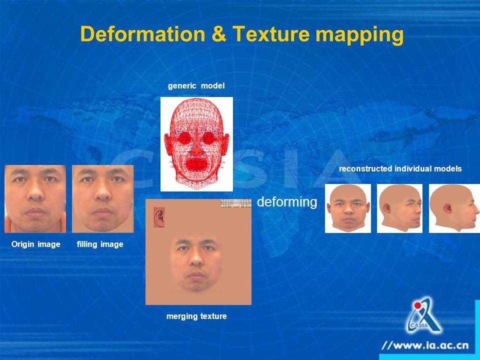 Deformation & Texture mapping Origin imagefilling image generic model merging texture reconstructed individual models deforming