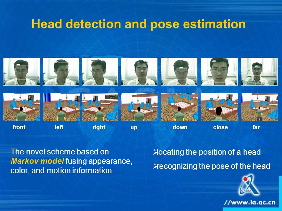 Head detection and pose estimation frontleftrightupdownclosefar  locating the position of a head  recognizing the pose of the head The novel scheme based on Markov model fusing appearance, color, and motion information.