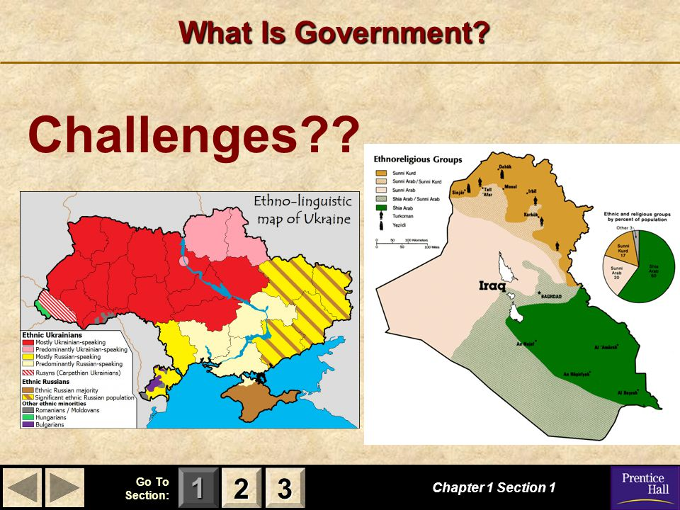 123 Go To Section: What Is Government? Chapter 1 Section 1 2222 3333 Challenges??