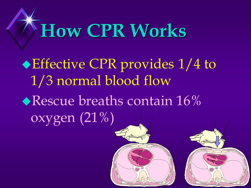 How CPR Works u Effective CPR provides 1/4 to 1/3 normal blood flow u Rescue breaths contain 16% oxygen (21%)