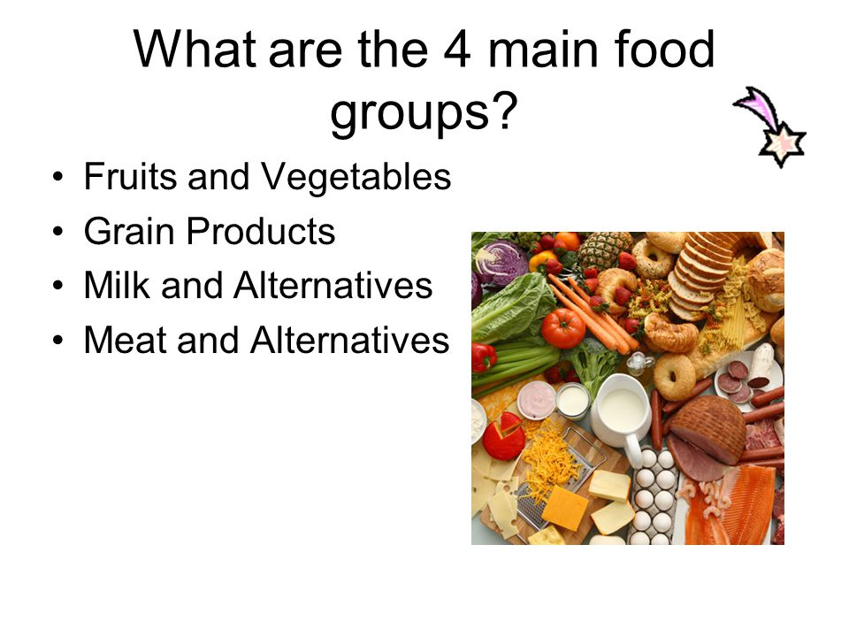 What are the 4 main food groups? Fruits and Vegetables Grain Products Milk and Alternatives Meat and Alternatives
