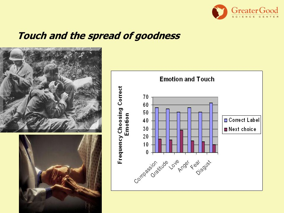 Touch and the spread of goodness