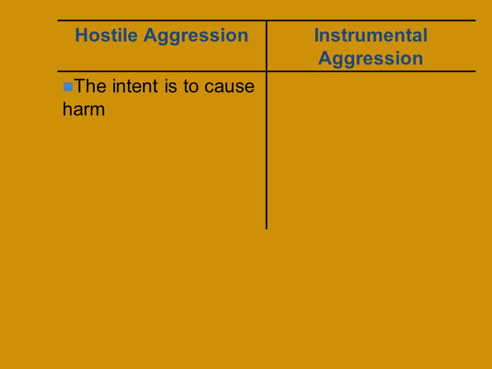 Hostile AggressionInstrumental Aggression The intent is to cause harm