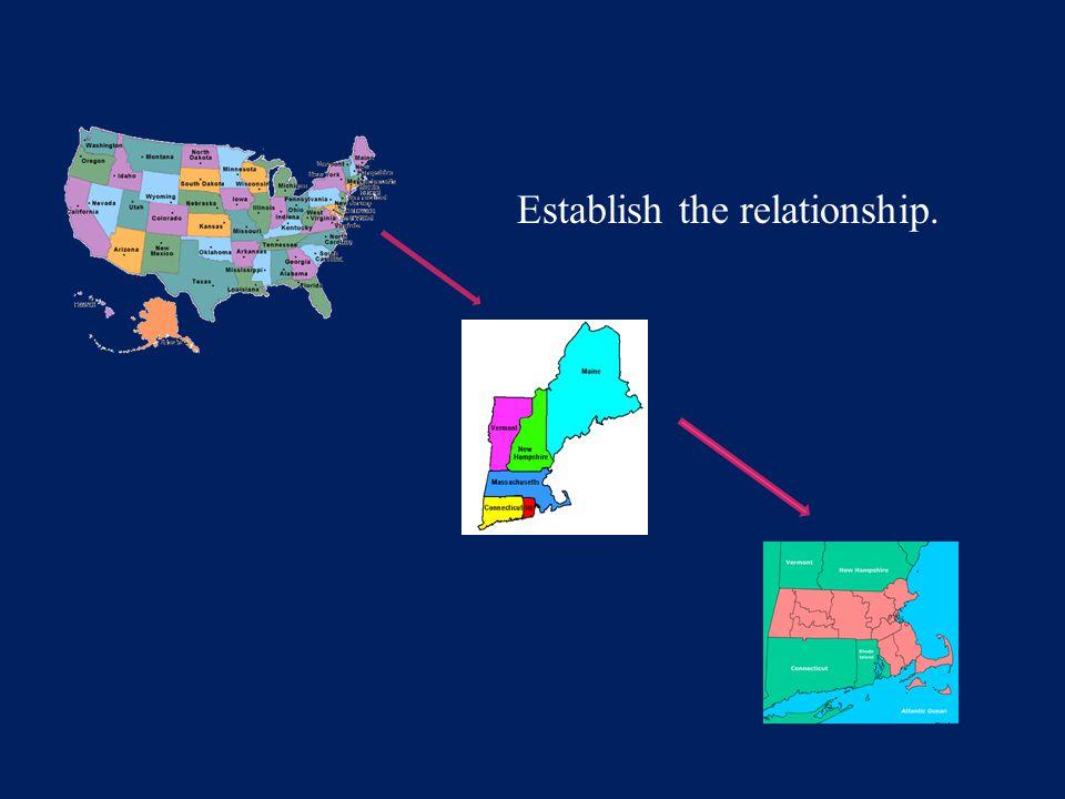 Establish the relationship.