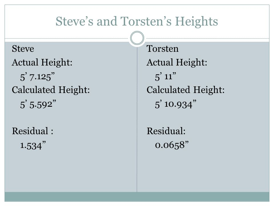 "Steve's and Torsten's Heights Steve Actual Height: 5' 7.125"" Calculated Height: 5' 5.592"" Residual : 1.534"" Torsten Actual Height: 5' 11"" Calculated H"