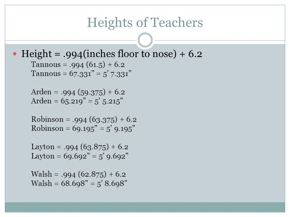Heights of Teachers Height =.994(inches floor to nose) + 6.2 Tannous =.994 (61.5) + 6.2 Tannous = 67.331 = 5' 7.331 Arden =.994 (59.375) + 6.2 Arden = 65.219 = 5' 5.215 Robinson =.994 (63.375) + 6.2 Robinson = 69.195 = 5' 9.195 Layton =.994 (63.875) + 6.2 Layton = 69.692 = 5' 9.692 Walsh =.994 (62.875) + 6.2 Walsh = 68.698 = 5' 8.698