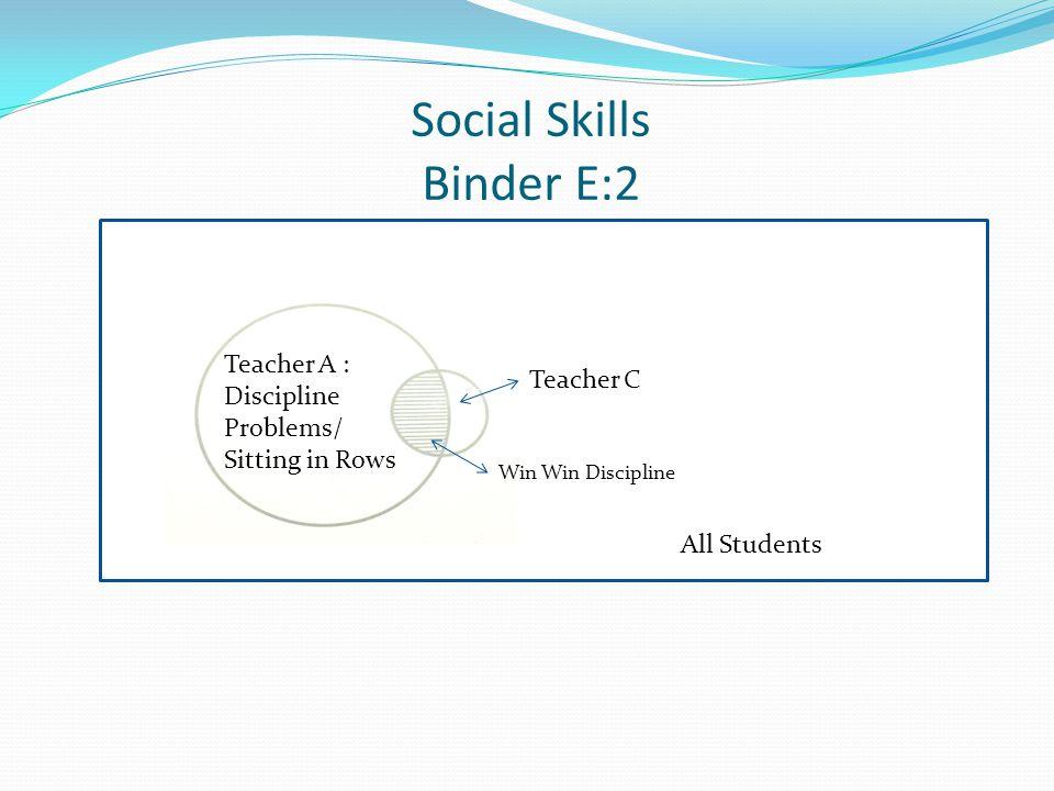 Social Skills Binder E:2 Teacher A : Discipline Problems/ Sitting in Rows All Students Teacher C Win Win Discipline