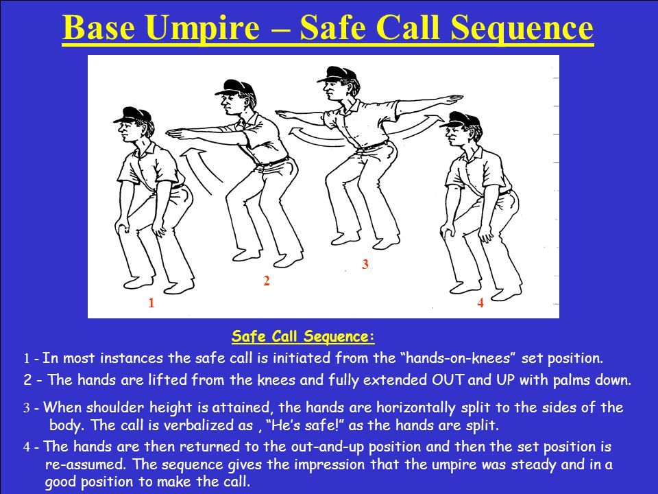 Base Umpire – Set Position Hands-on-Knees Set Position: The hands-on-knees set position is used by the base umpire before every pitch is delivered.
