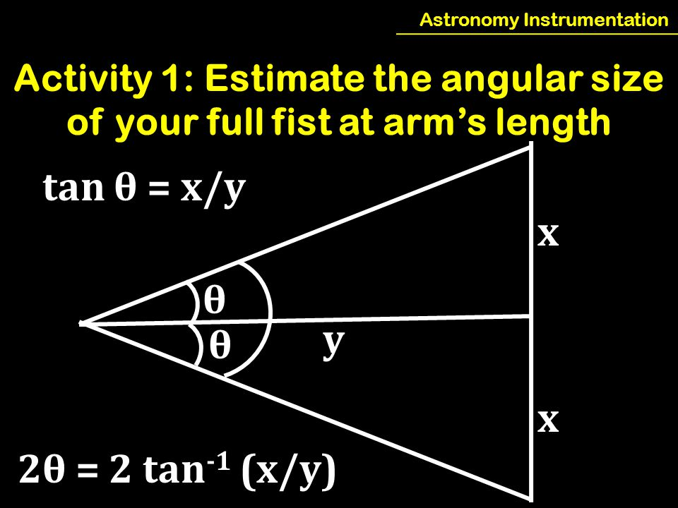 Astronomy Instrumentation Activity 1: Estimate the angular size of your full fist at arm's length θ θ y x x tan θ = x/y 2θ = 2 tan -1 (x/y)