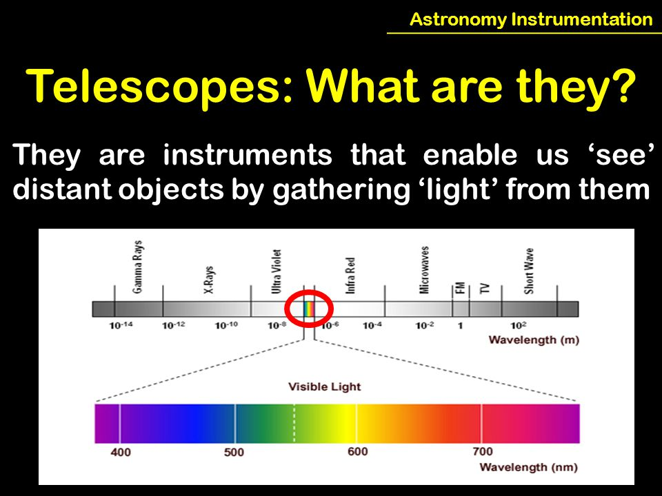 Astronomy Instrumentation Telescopes: What are they.