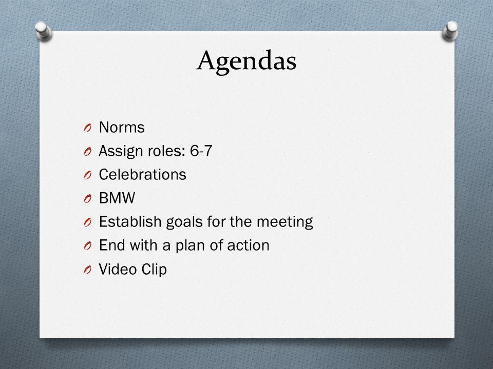 Agendas O Norms O Assign roles: 6-7 O Celebrations O BMW O Establish goals for the meeting O End with a plan of action O Video Clip