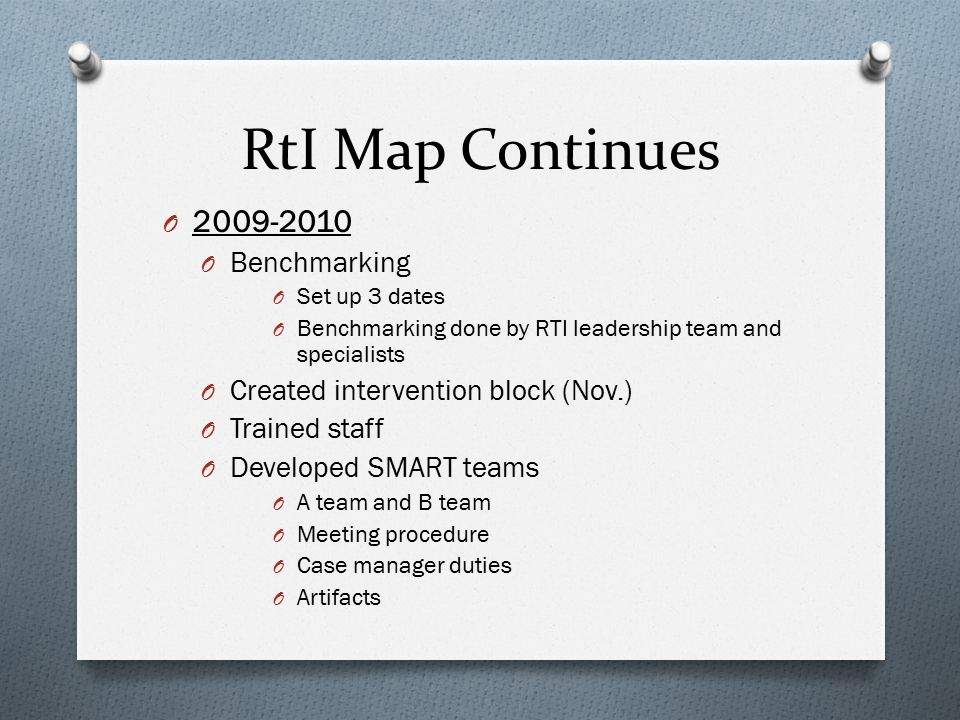 RtI Map Continues O 2009-2010 O Benchmarking O Set up 3 dates O Benchmarking done by RTI leadership team and specialists O Created intervention block
