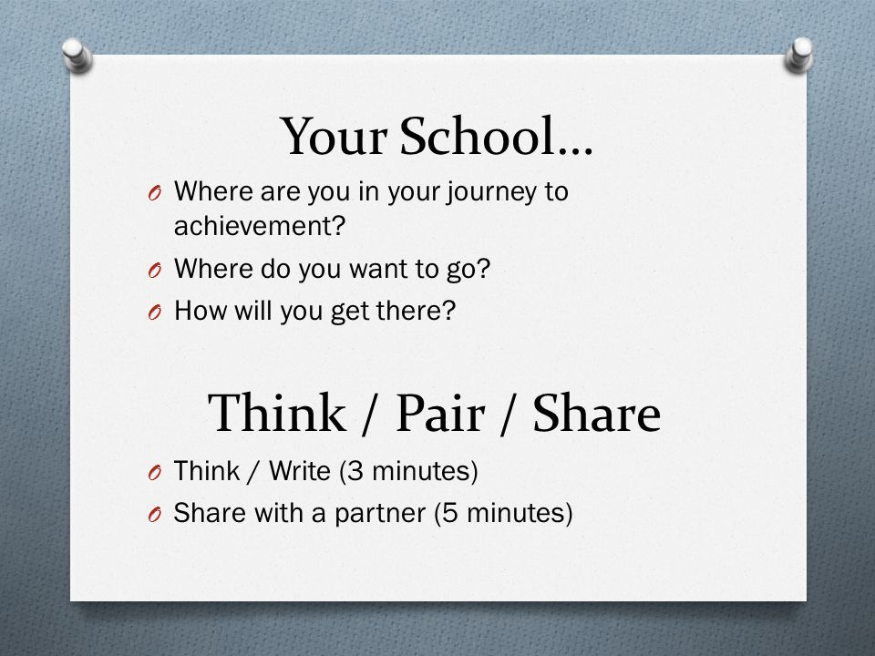 Your School… O Where are you in your journey to achievement.