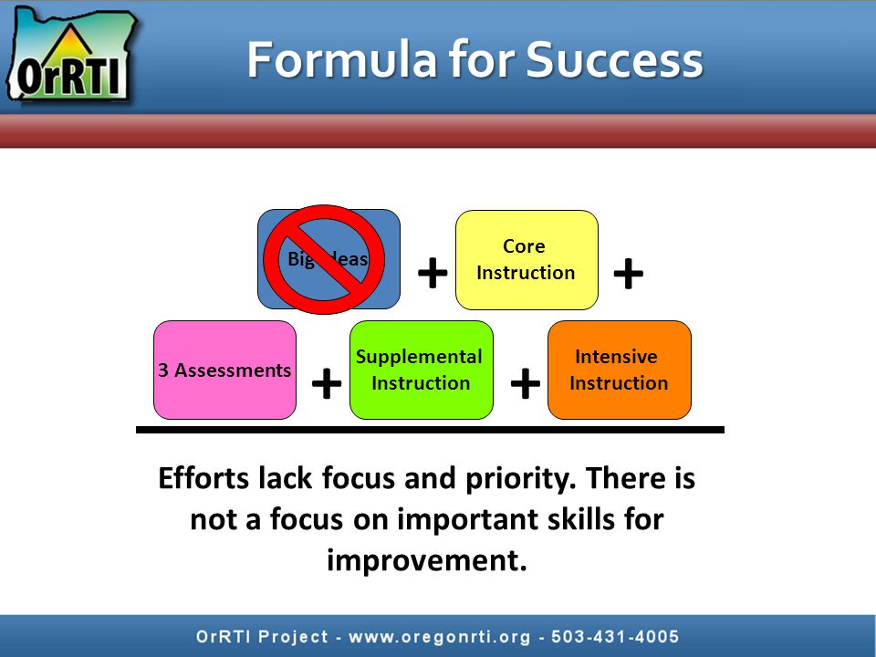 Formula for Success Big Ideas Core Instruction 3 Assessments Supplemental Instruction Intensive Instruction Efforts lack focus and priority.