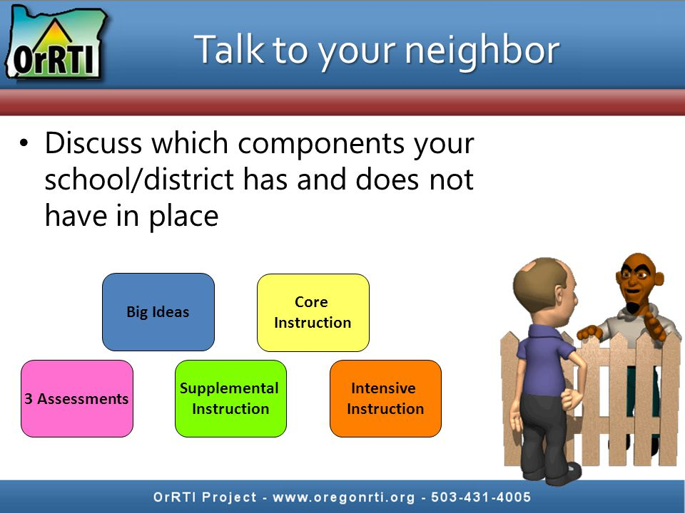 Discuss which components your school/district has and does not have in place Talk to your neighbor Big Ideas Core Instruction 3 Assessments Supplemental Instruction Intensive Instruction