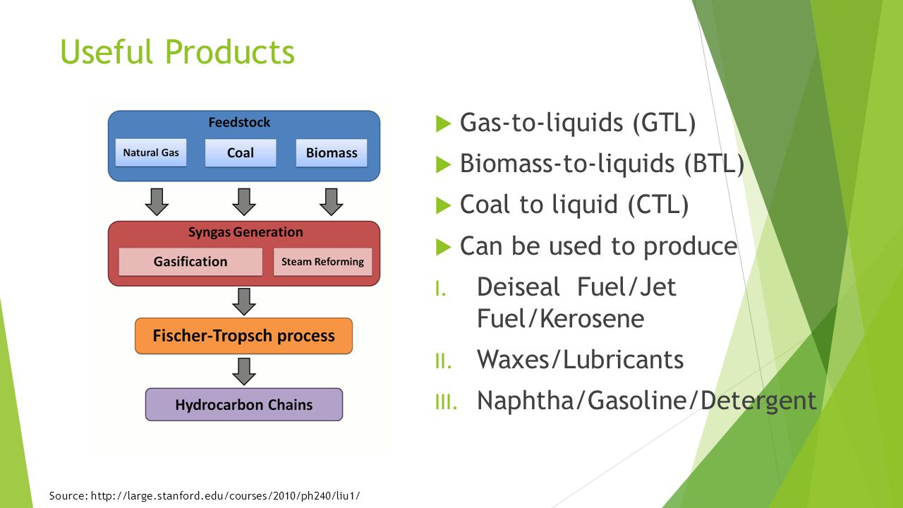 Useful Products  Gas-to-liquids (GTL)  Biomass-to-liquids (BTL)  Coal to liquid (CTL)  Can be used to produce I.