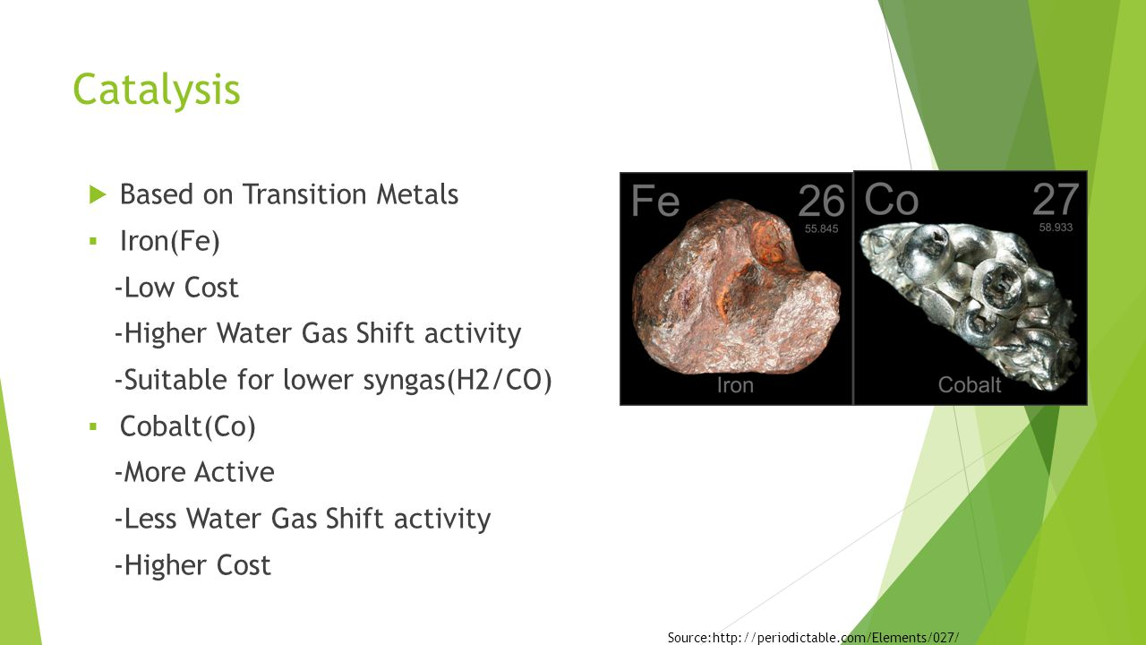 Catalysis  Based on Transition Metals  Iron(Fe) -Low Cost -Higher Water Gas Shift activity -Suitable for lower syngas(H2/CO)  Cobalt(Co) -More Active -Less Water Gas Shift activity -Higher Cost Source:http://periodictable.com/Elements/027/