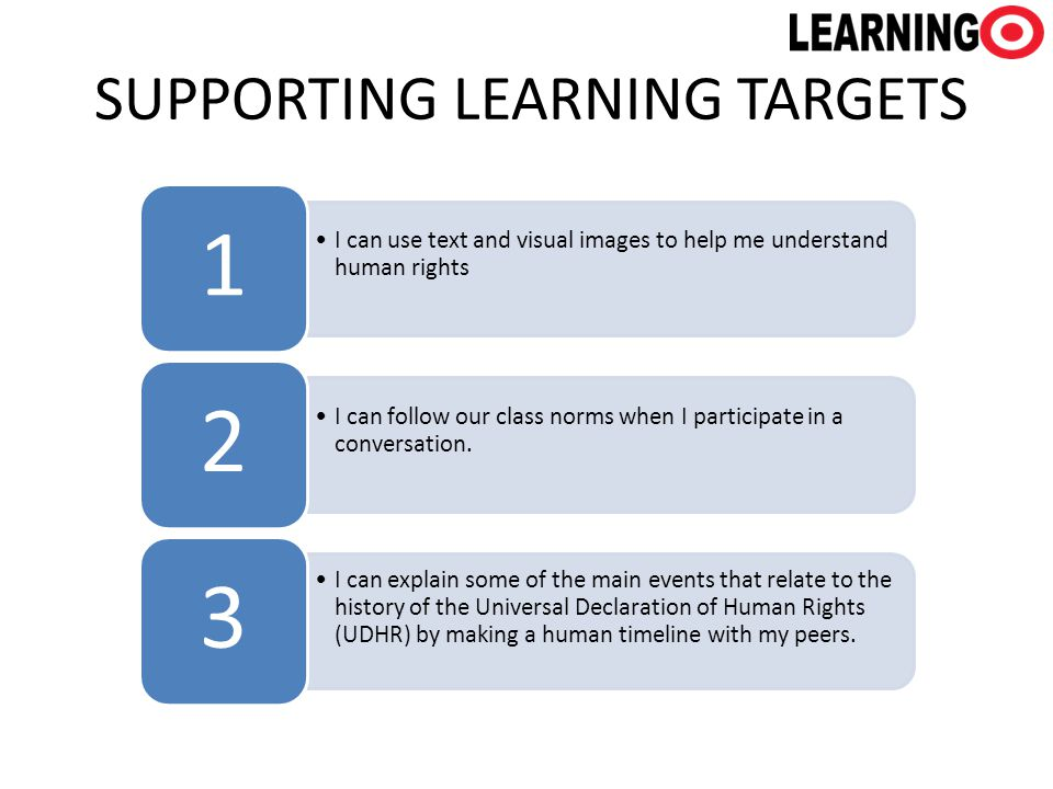 SUPPORTING LEARNING TARGETS I can use text and visual images to help me understand human rights 1 I can follow our class norms when I participate in a