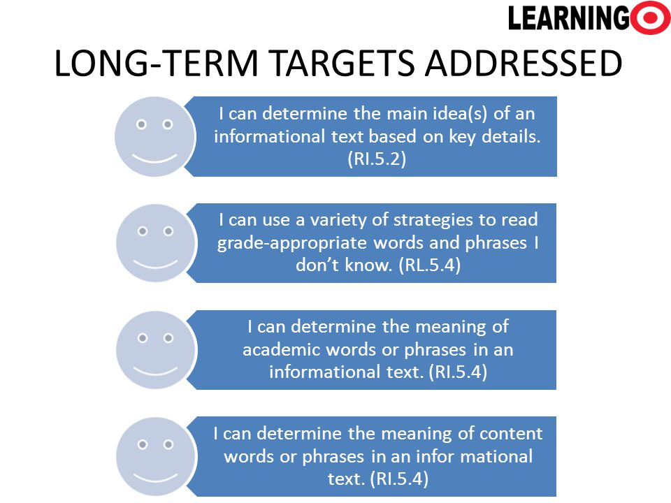 LONG-TERM TARGETS ADDRESSED I can determine the main idea(s) of an informational text based on key details. (RI.5.2) I can use a variety of strategies