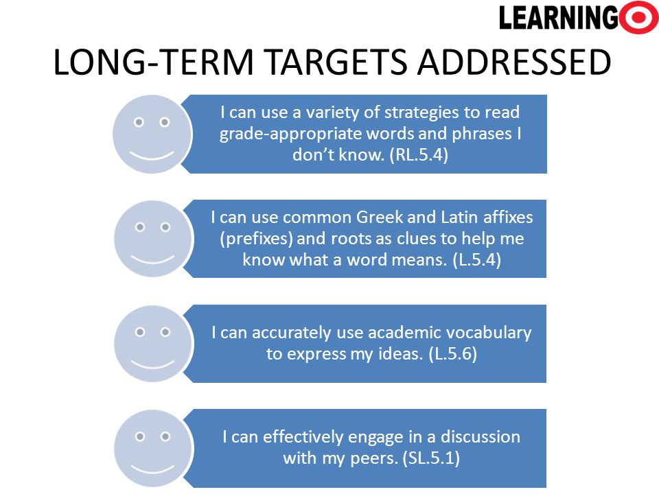 LONG-TERM TARGETS ADDRESSED I can use a variety of strategies to read grade-appropriate words and phrases I don't know.