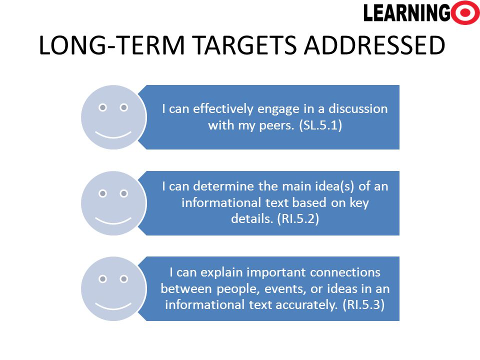 LONG-TERM TARGETS ADDRESSED I can effectively engage in a discussion with my peers. (SL.5.1) I can determine the main idea(s) of an informational text