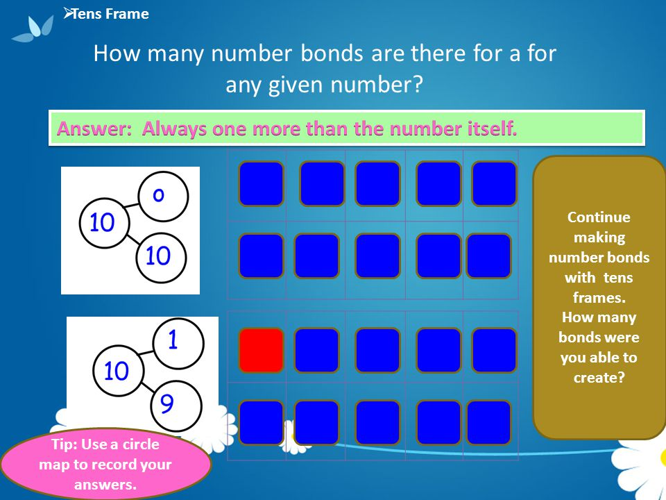 How many number bonds are there for a for any given number.