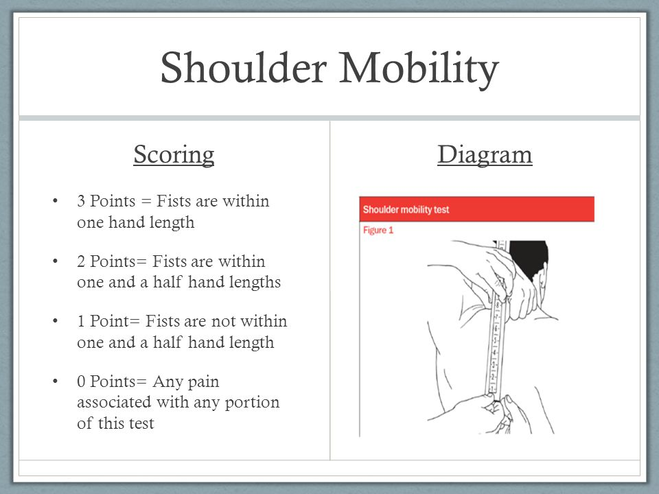 Shoulder Mobility Scoring 3 Points = Fists are within one hand length 2 Points= Fists are within one and a half hand lengths 1 Point= Fists are not wi