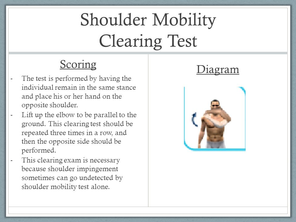 Shoulder Mobility Clearing Test Scoring - The test is performed by having the individual remain in the same stance and place his or her hand on the op