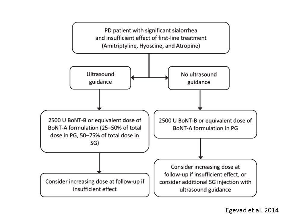 Egevad et al. 2014