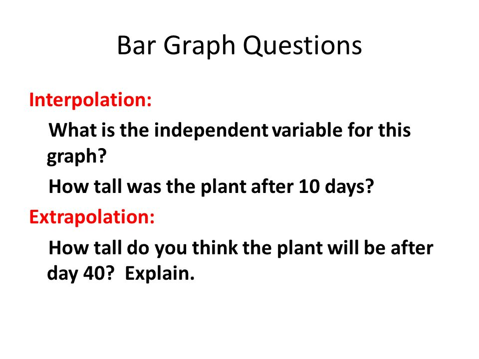 Bar Graph Questions Interpolation: What is the independent variable for this graph? How tall was the plant after 10 days? Extrapolation: How tall do y