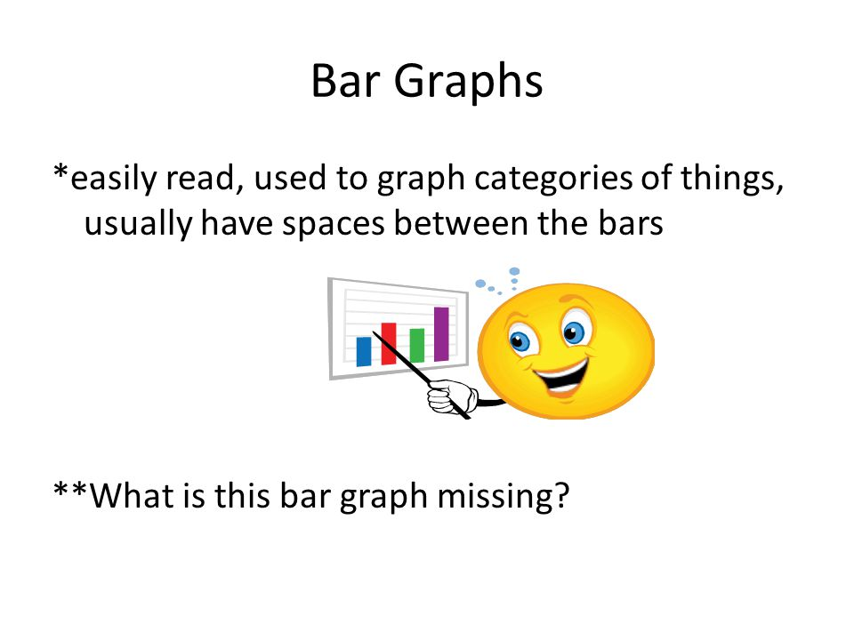 Bar Graphs *easily read, used to graph categories of things, usually have spaces between the bars **What is this bar graph missing?