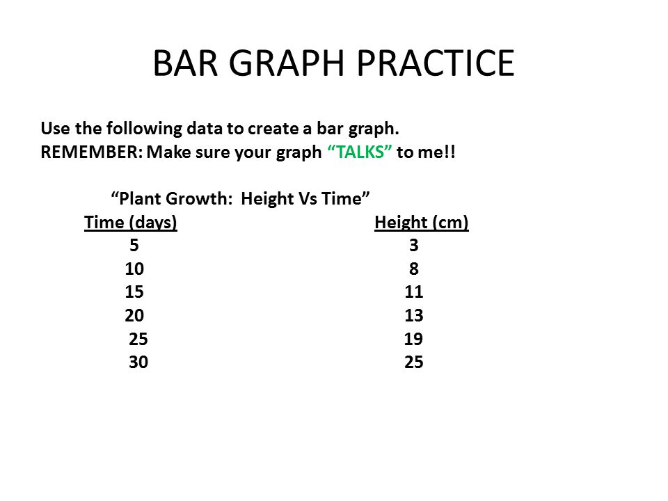 "BAR GRAPH PRACTICE Use the following data to create a bar graph. REMEMBER: Make sure your graph ""TALKS"" to me!! ""Plant Growth: Height Vs Time"" Time (d"