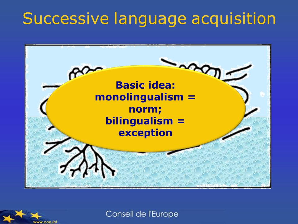 Successive language acquisition Basic idea: monolingualism = norm; bilingualism = exception Basic idea: monolingualism = norm; bilingualism = exception
