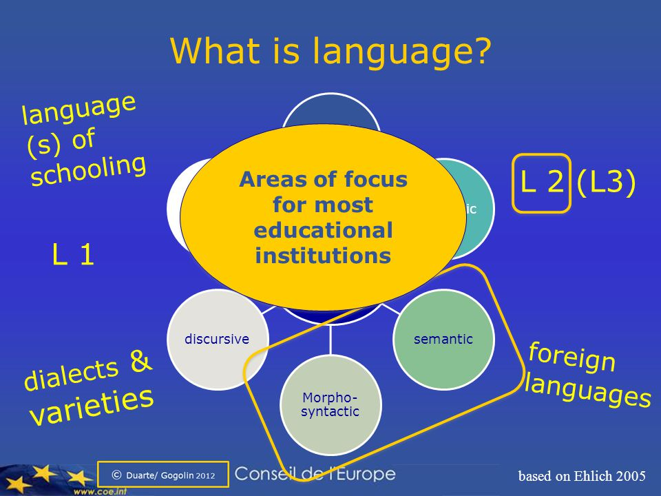 How is language acquired.
