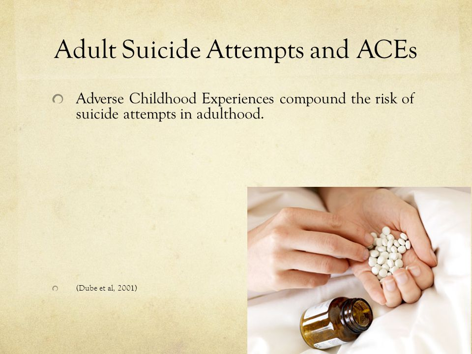 Adult Suicide Attempts and ACEs Adverse Childhood Experiences compound the risk of suicide attempts in adulthood.
