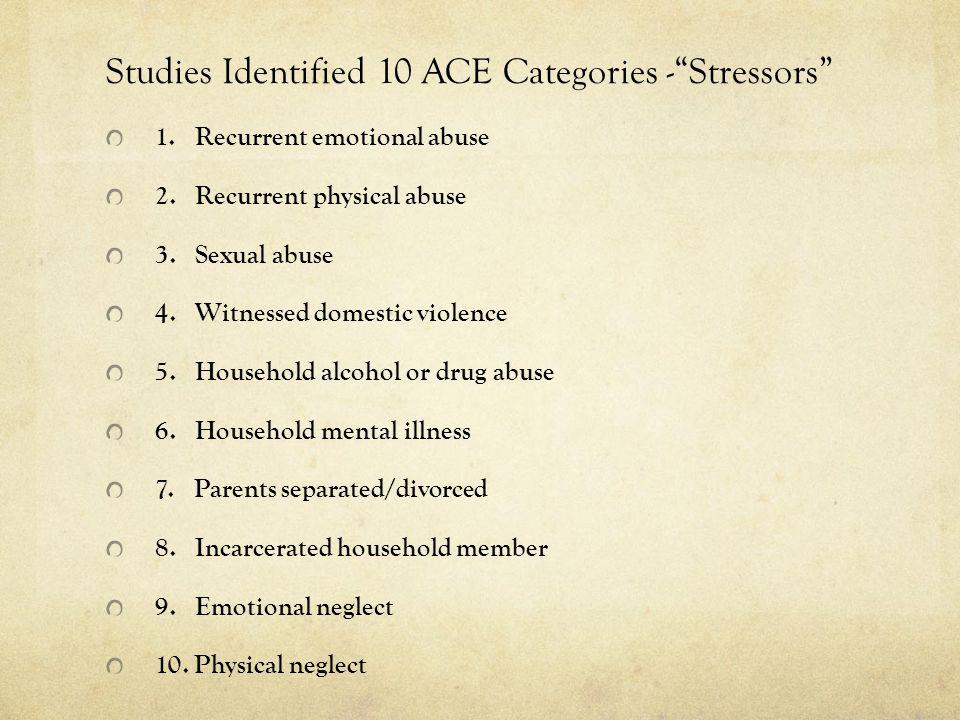 Studies Identified 10 ACE Categories - Stressors 1.