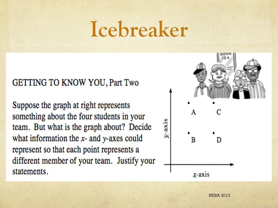 Icebreaker NESA 2013