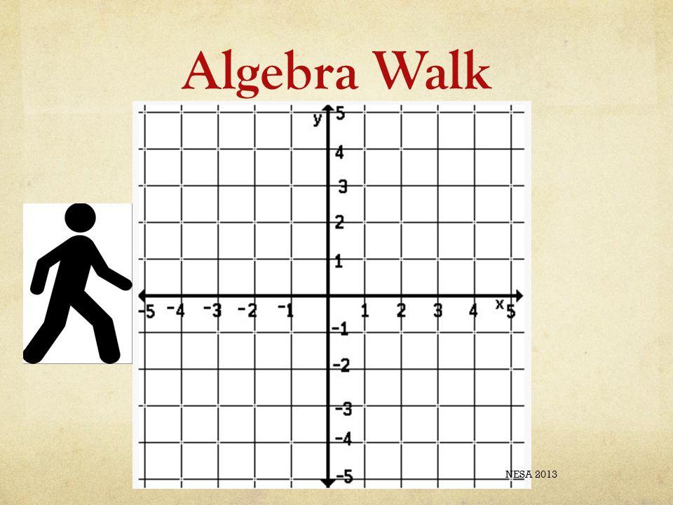 Algebra Walk NESA 2013