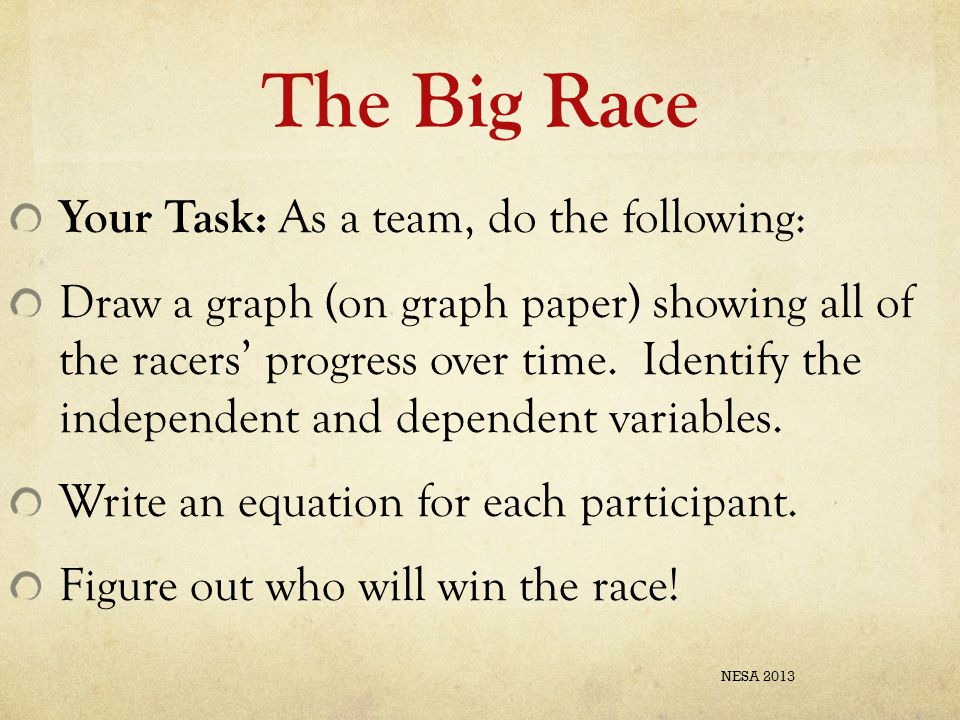The Big Race Your Task: As a team, do the following: Draw a graph (on graph paper) showing all of the racers' progress over time. Identify the indepen